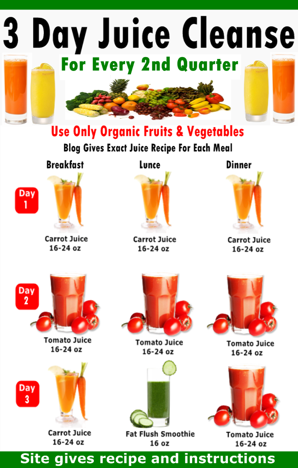 3 Day Juice Cleanse For The 2nd Quarter Cancer Fighting Smoothies Recipes Detox Juice Recipes 3 Day Juice Cleanse