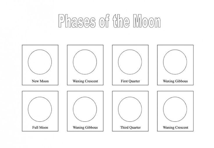 Worksheets Moon Phases Worksheet collection of moon phases worksheets for kids sharebrowse sharebrowse