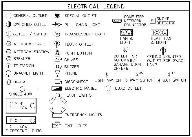 Image result for lighting schedule | Construction Docs | Lighting, Math, Schedule