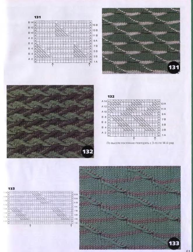 узоры вязаные плетеные спицами фото со схемами палящее