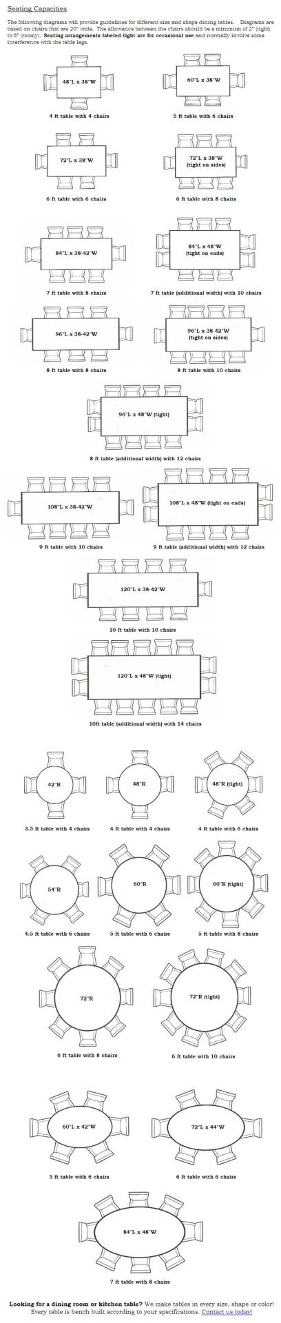 Dining Table Seating Capacities Chart By Size And Shape Because Space Planning Important More Helpful Charts