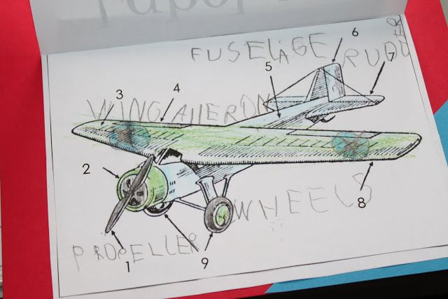 Airplane Parts Names Airplane Parts Diagram