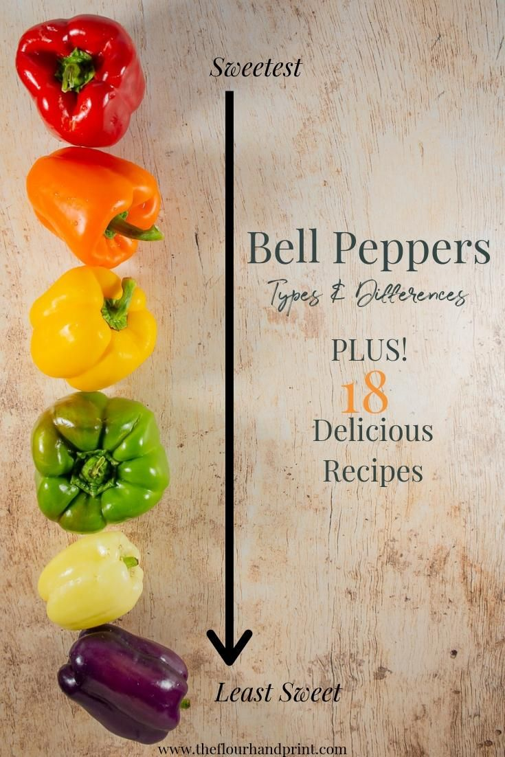 Everything you need to know about Bell Peppers!