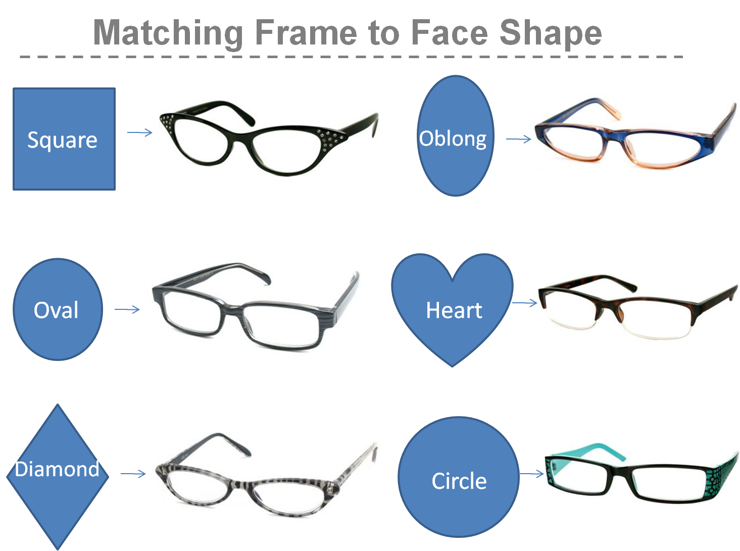 Matching frame to face shape | Health Beauty Clothes | Glasses ...