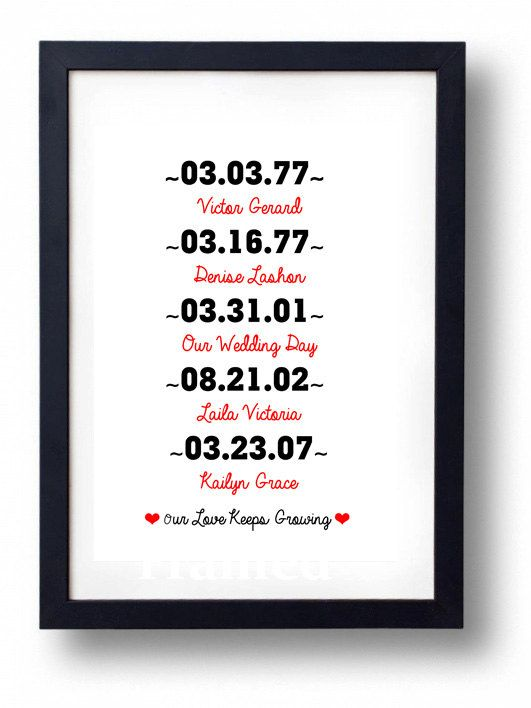 Anniversary Gift For Husband Wedding Sign Home By Eyecharts 1500