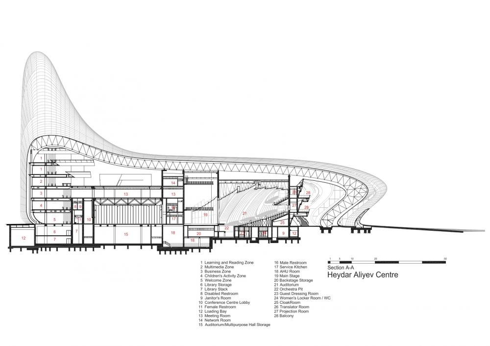 Wonderful Gallery Of Heydar Aliyev Center / Zaha Hadid Architects   49 Nice Ideas