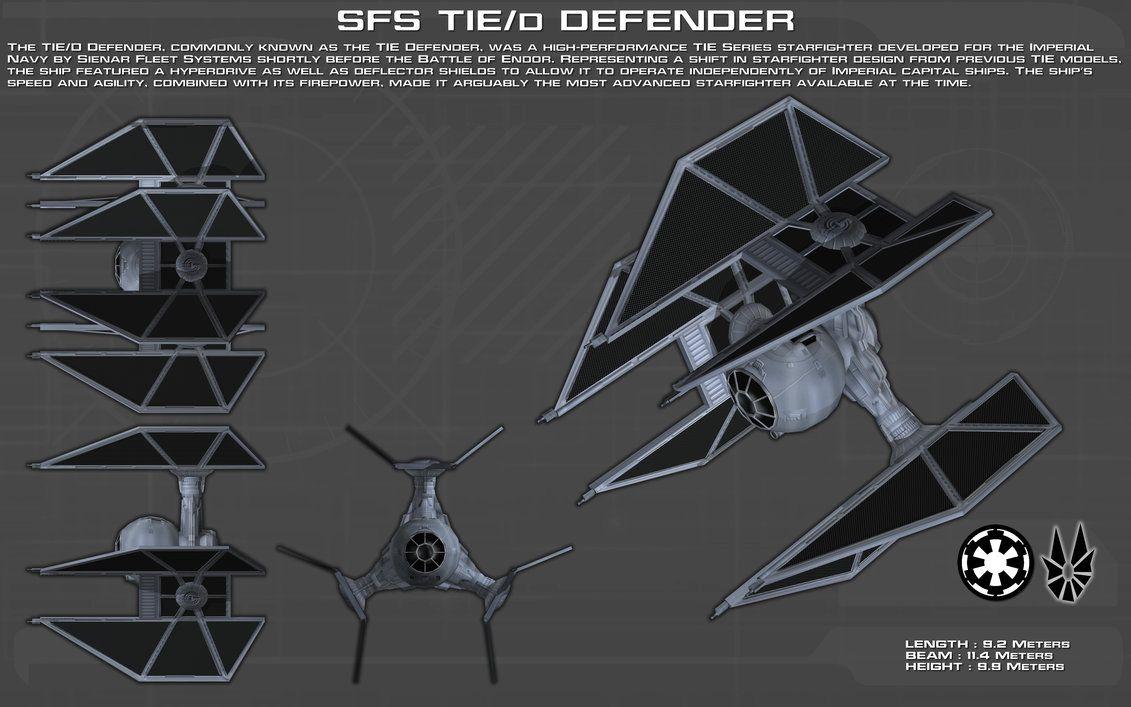 Tie D Defender Ortho New By Unusualsuspex On Deviantart Star Wars Ships Star Wars Starfighter Star Wars Spaceships