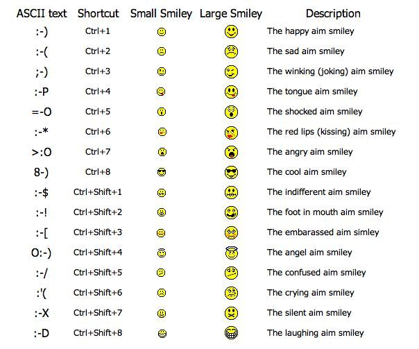 Best 25 Text Emoticons Symbols Ideas Only On Pinterest Symbols