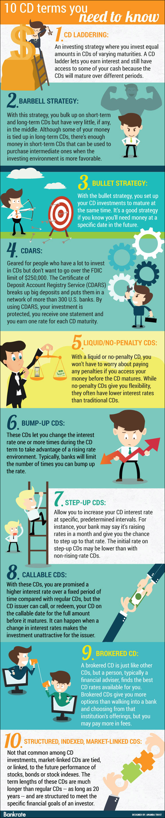 Infographic 10 Cd Definitions You Need To Know Pinterest