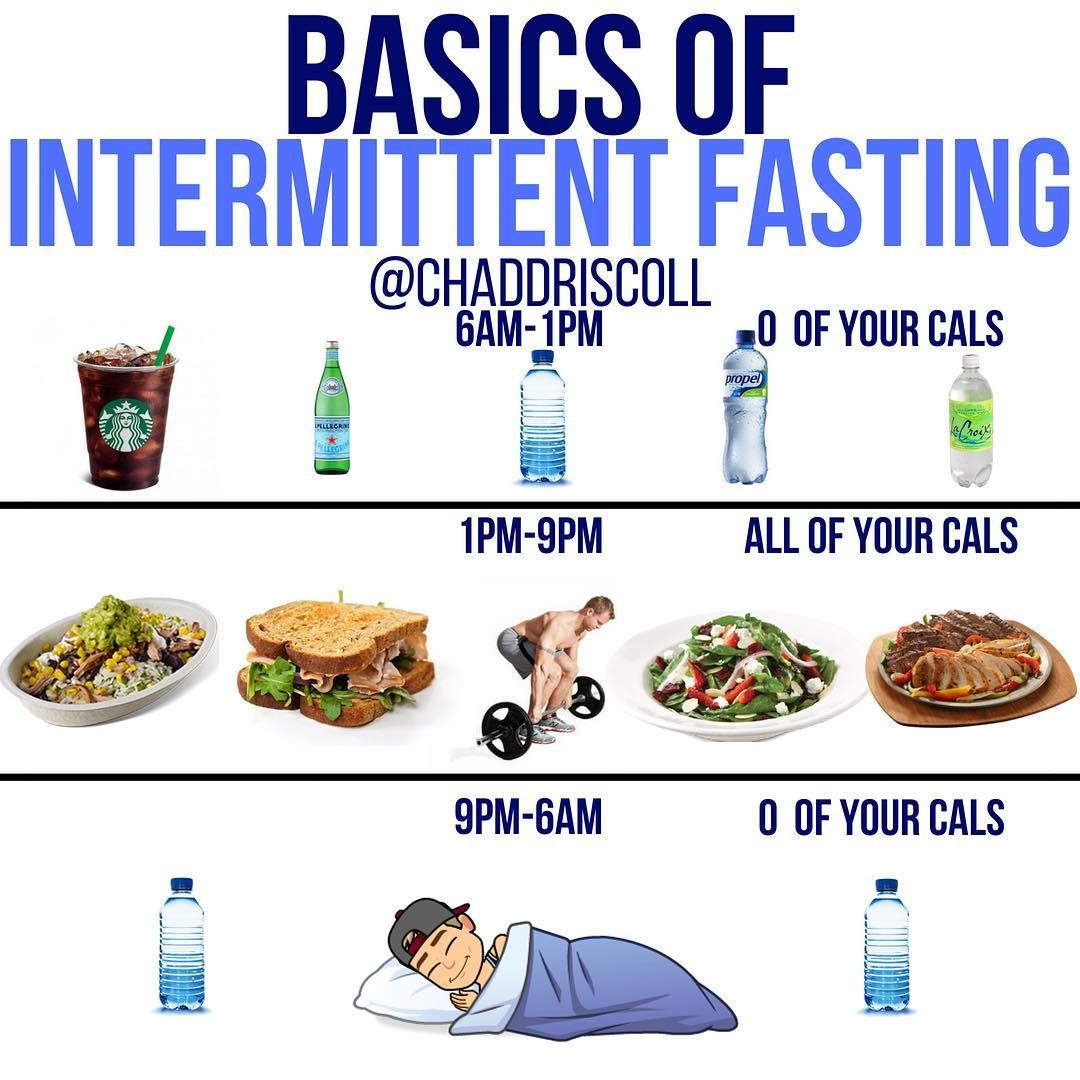 fasting diet benefits side effects
