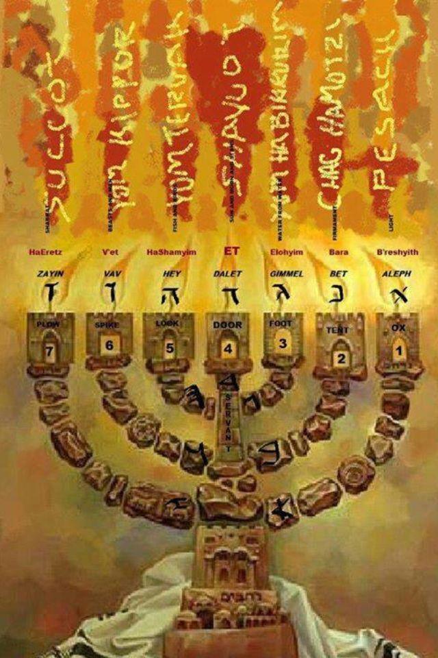 No Olvidar Nunca Hebreos Arte Judio Escrituras De La Biblia