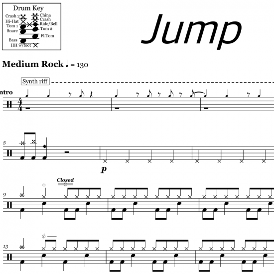 Jump Van Halen Drum Sheet Music Onlinedrummer Com Drum Sheet Music Drums Sheet Sheet Music