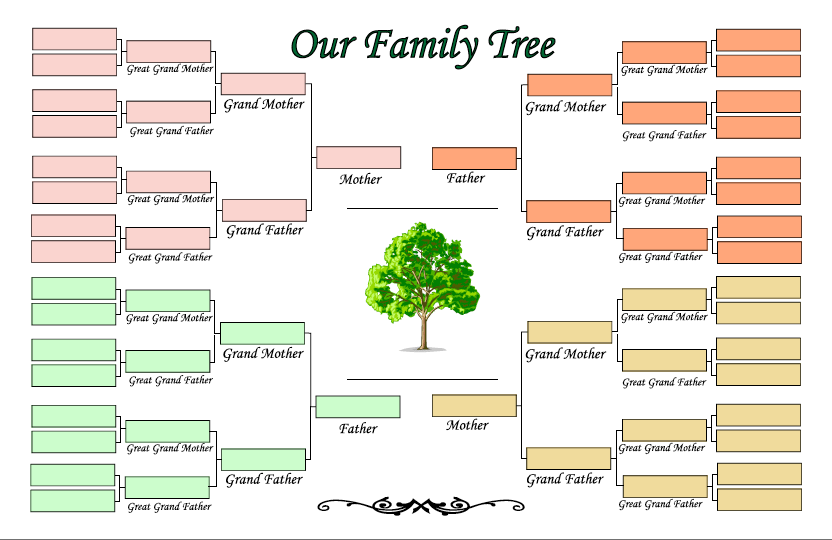 4 Generation Family Tree Template Ldf1cBlJ
