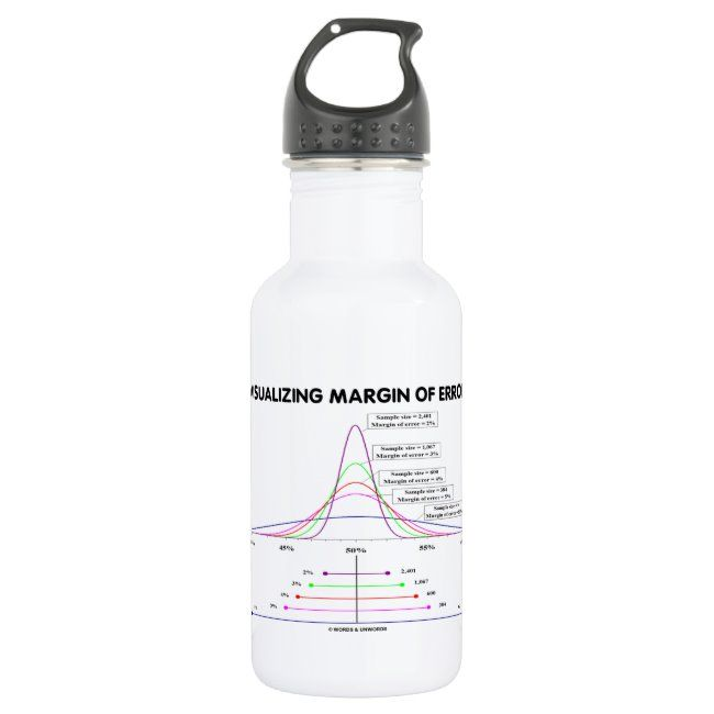 Visualizing Margin Of Error Stainless Steel Water Bottle #visualizing #margin #of #error #margin #StainlessSteelWaterBottle
