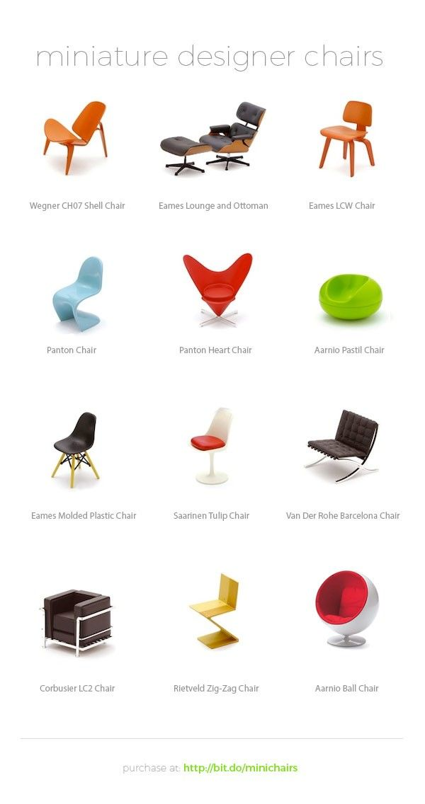 Christmas Is Just Around The Corner And The Last Minute Shopping Season Is  Officially In · Home DesigningDesigner ChairGift ListThe ...