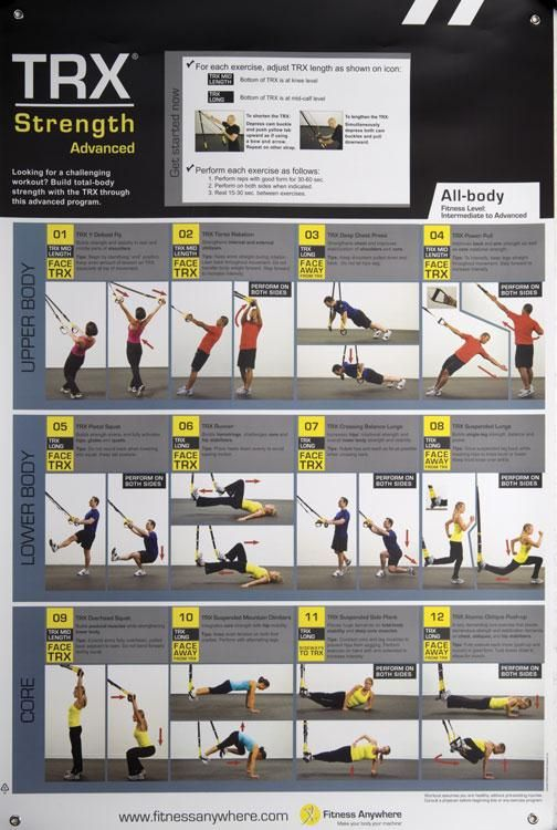 Power Systems Trx Advanced Strength Poster 68199 39 99 Suspension Training Workouts Trx Workouts Trx Training