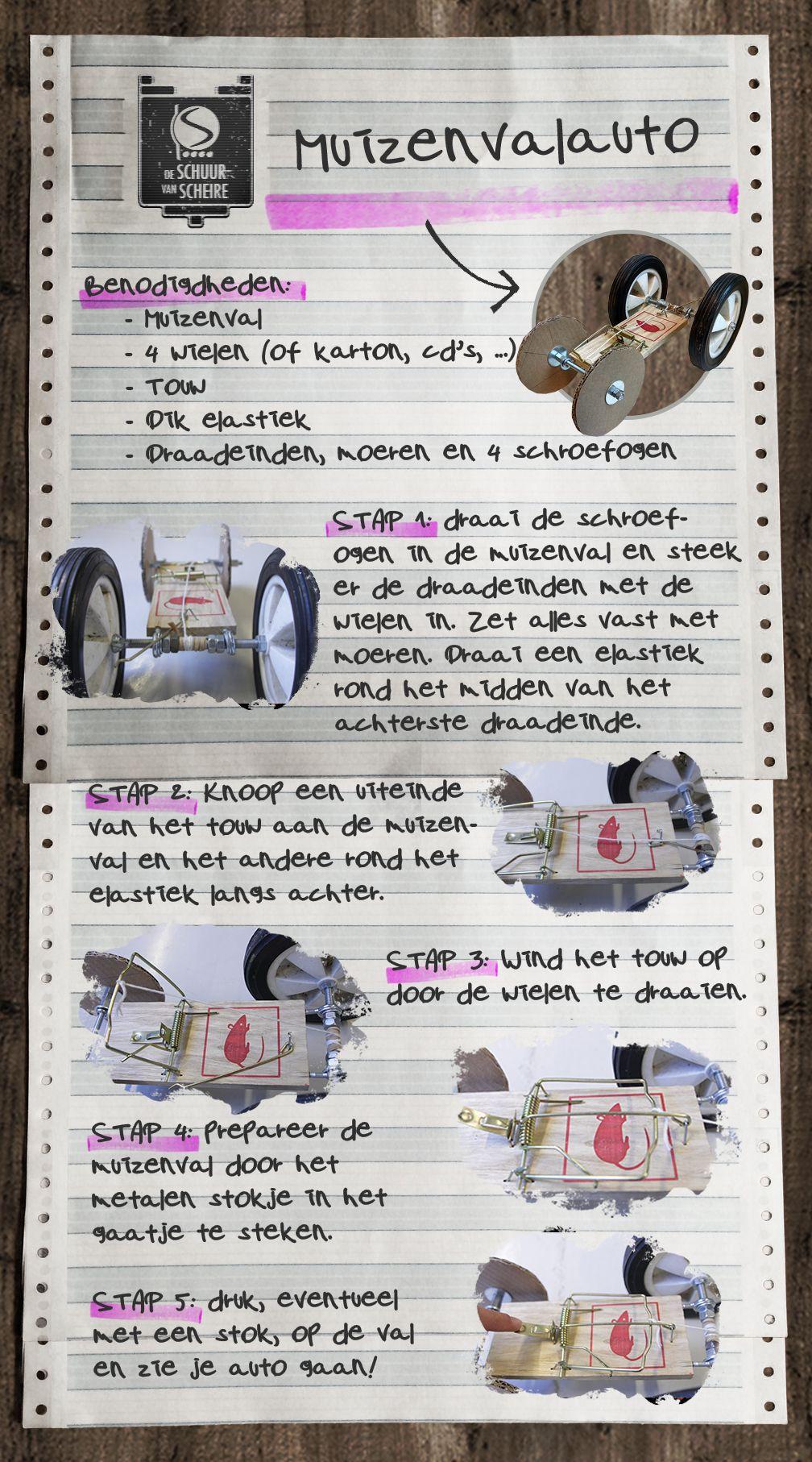 DIY - Muizenvalauto•De Schuur van Scheire