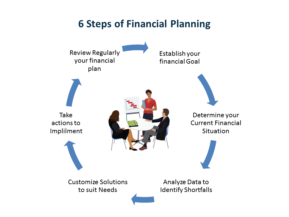 Family Financial Planning OpulenceWealth Financial