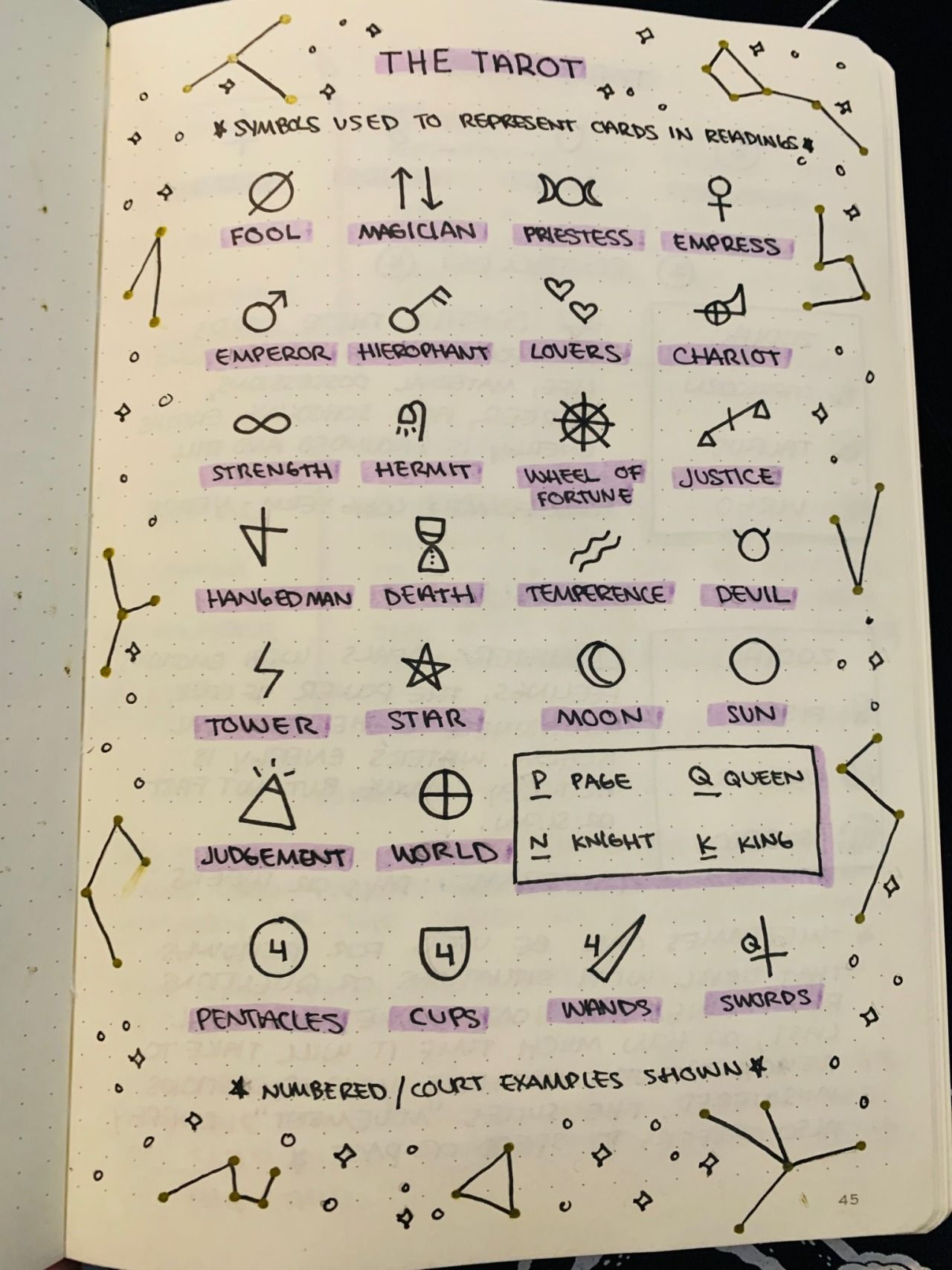 StarStone Magic - ✨My pages on casting runes in my book of...