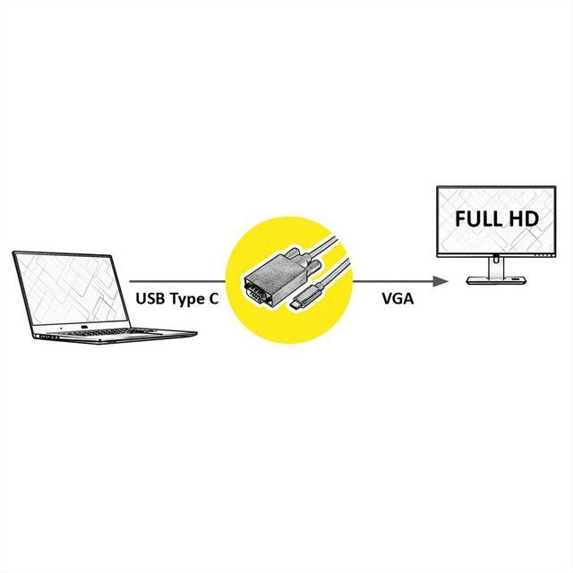 »USB Typ C - VGA Adapterkabel, ST/ST« Audio- & Video-Adapter, 100.0 cm #audiovideo
