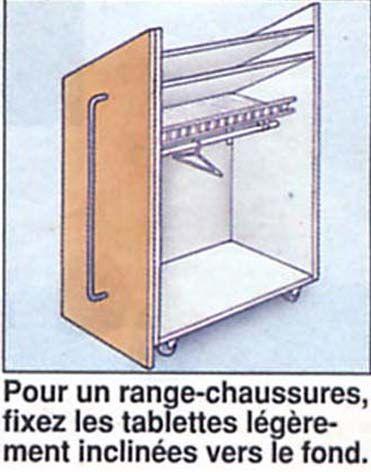 site avec explications compl tes ladder pinterest bricolage maison et bricolage maison. Black Bedroom Furniture Sets. Home Design Ideas