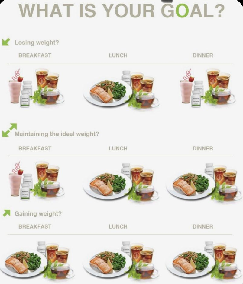 Pin By Sarah Williams On Herbalife Store Herbalife Recipes Herbalife Diet Herbalife Nutrition Club
