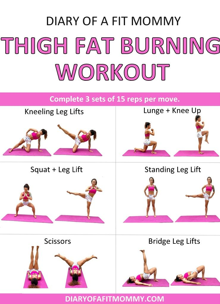 "How I Lost My Thigh Fat + Thigh Fat Burning Workout is part of Fitness diary - When it comes to trouble areas, my thighs have always been mine  No matter how many pounds I lost, I still felt I always jiggled down there  However, it took me many years to realize how I could actually tone up and ""fix"" this area  As a woman, your body naturally wants to hang onto …"