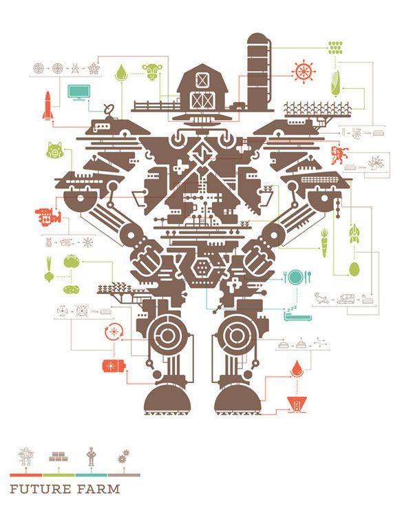 robot infografico