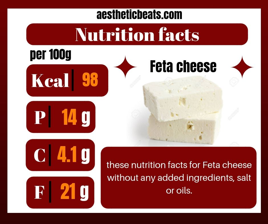This Is An Infographic Of Feta Cheese Nutrition Facts Without Any Added Ingredients Salt Or Oil View Coffee Nutrition Lime Nutrition Feta Cheese Nutrition