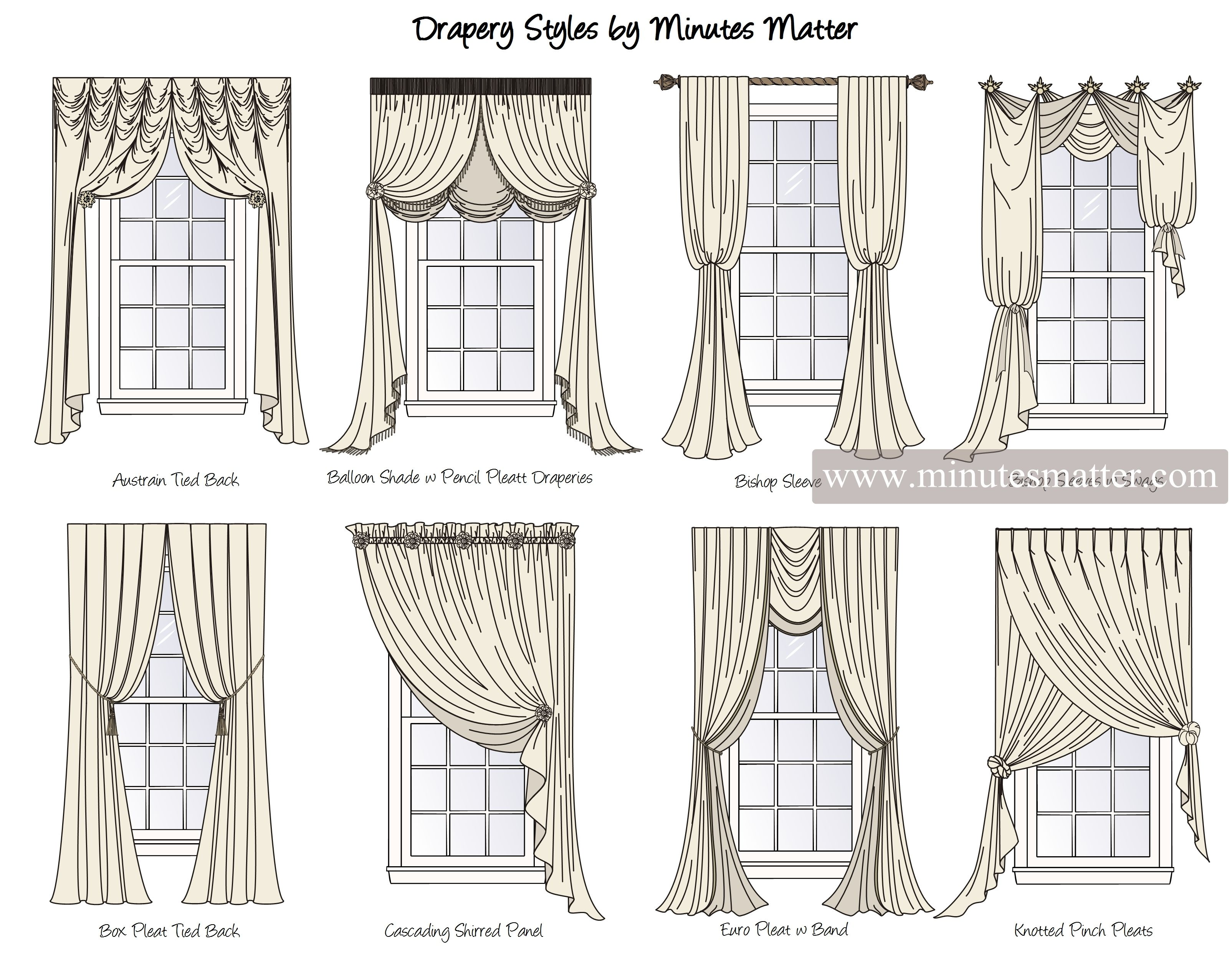Drapery Style Images From Minutes Matter Studio Graphic Software Www Minutesmatter Com Drapes Curtains Living Room Dining Room Curtains Drapes Curtains Types of curtains and draperies