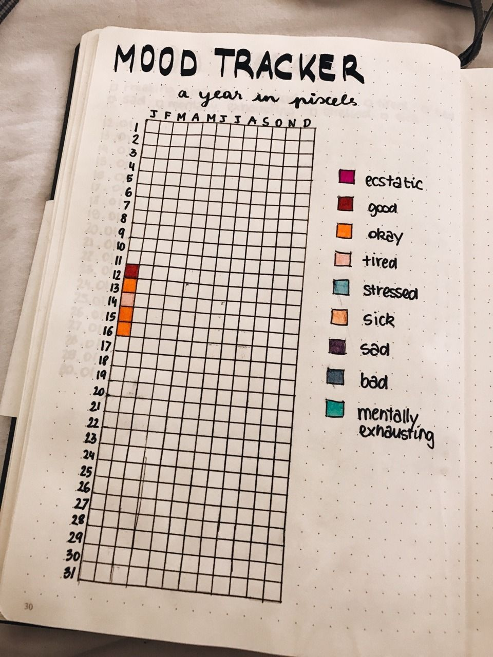 bujo bullet journal mood tracker bujo ideas bujo inspo ...