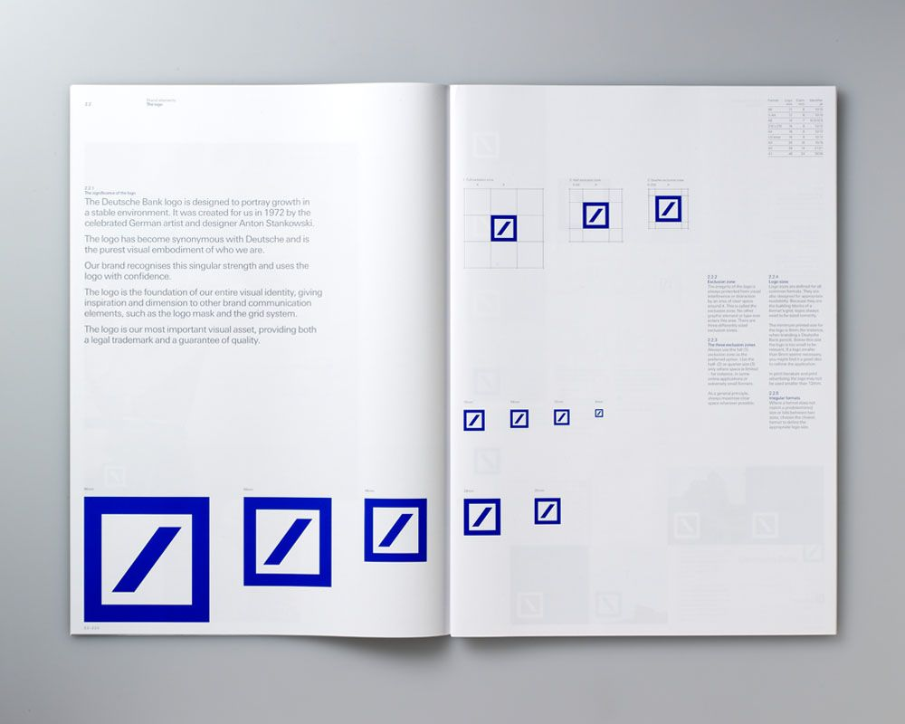 Deutsche Bank Brand guidlines, designed by Studio 2br