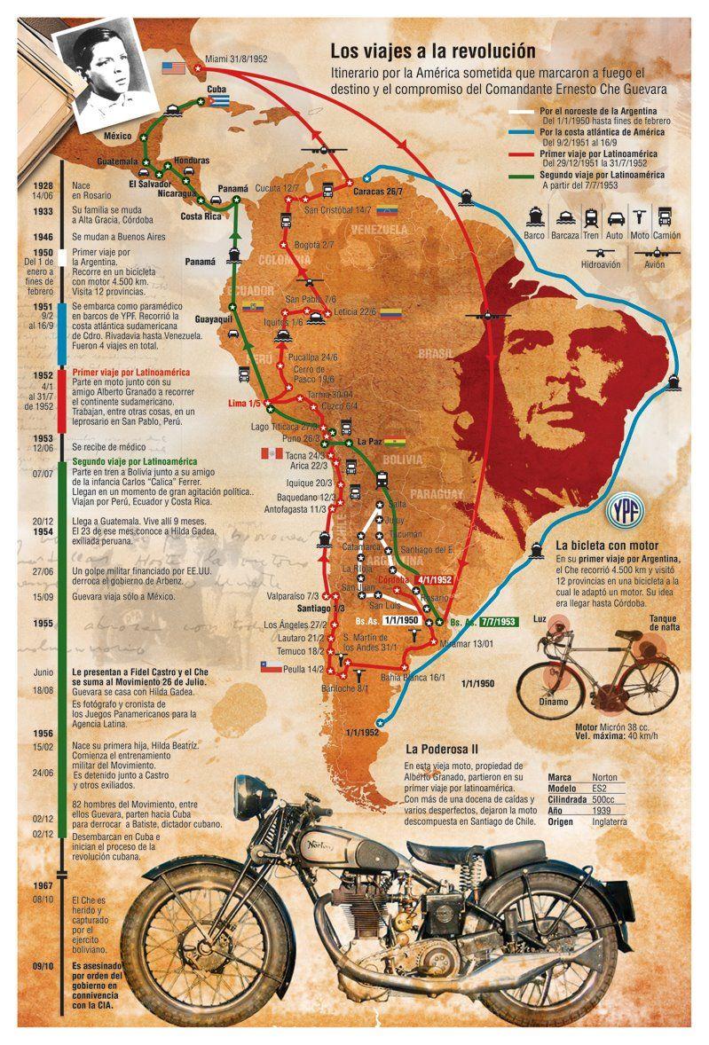 My Own Design Experiments Exemplos Infográficos Diarios De Motocicleta Che Guevara Fotos Del Che