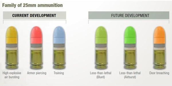 New less-than-lethal and door breaching rounds are planned for future development. Image courtesy of ATK. - Image - Army Technology  sc 1 st  Pinterest : door breaching rounds - pezcame.com