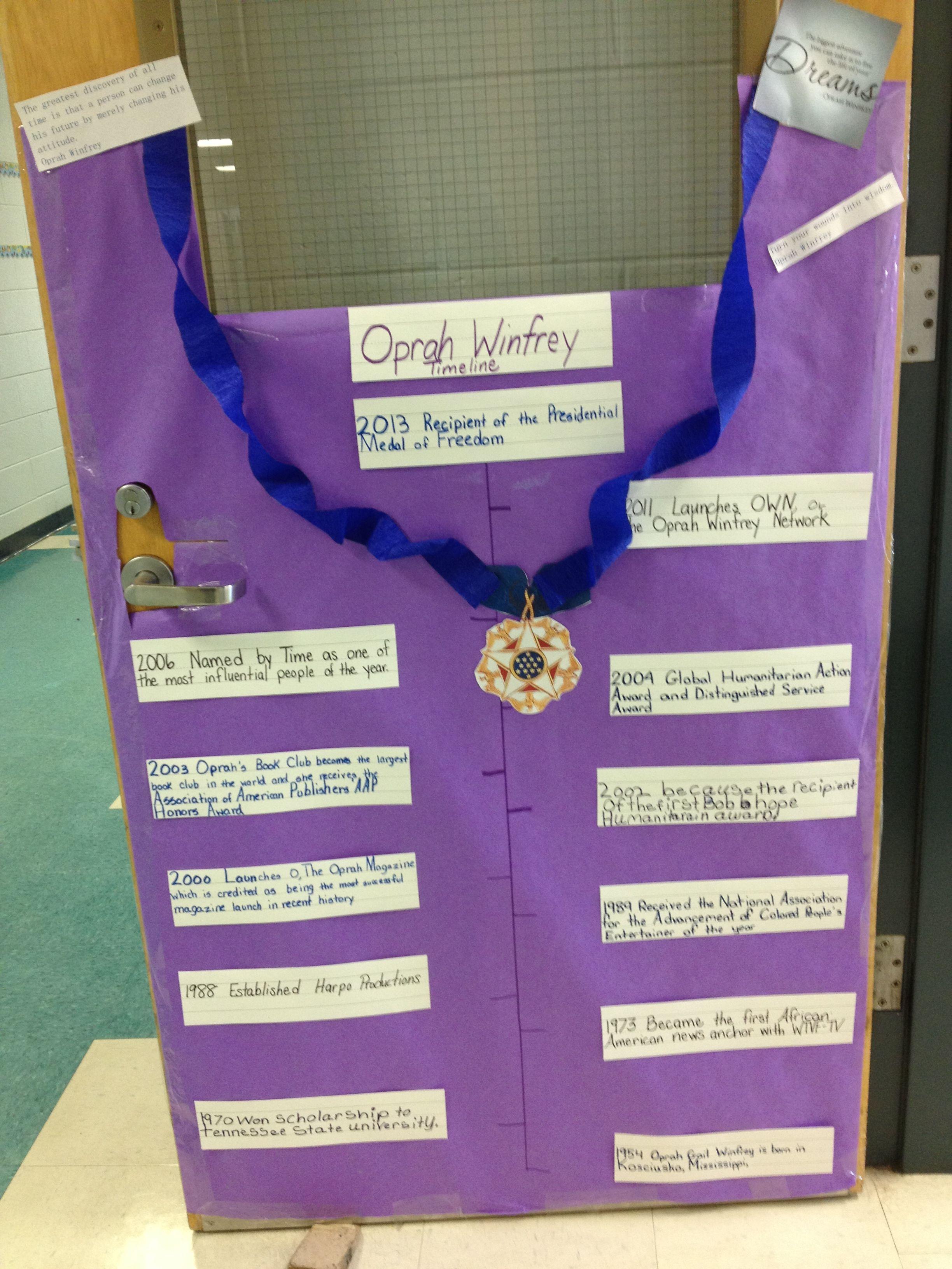 Black History Door Decorating Contest Rubric ...