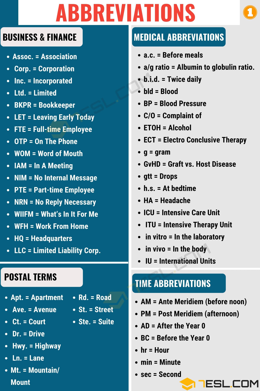 Abbreviation A Big List Of Abbreviations In English 7esl Learn English Words English Vocabulary Words Good Vocabulary Words