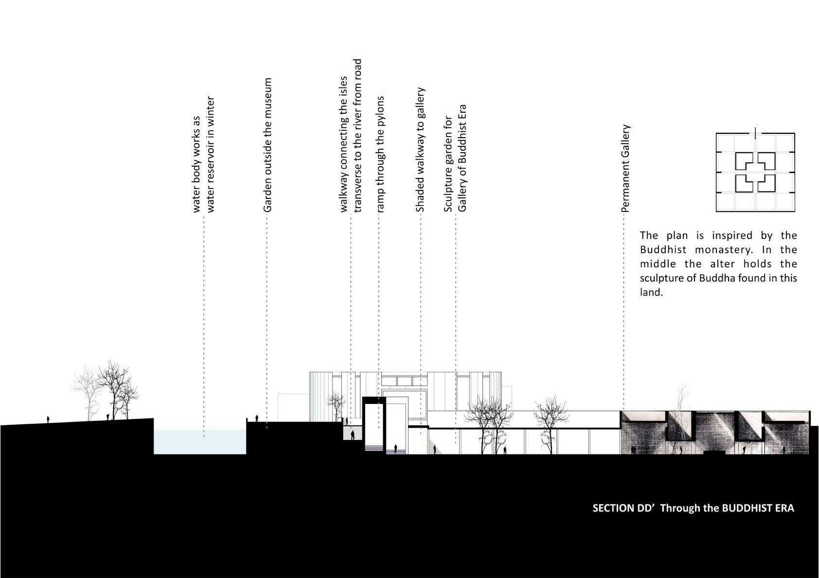 architecture section portfolio tania afroz Graphic