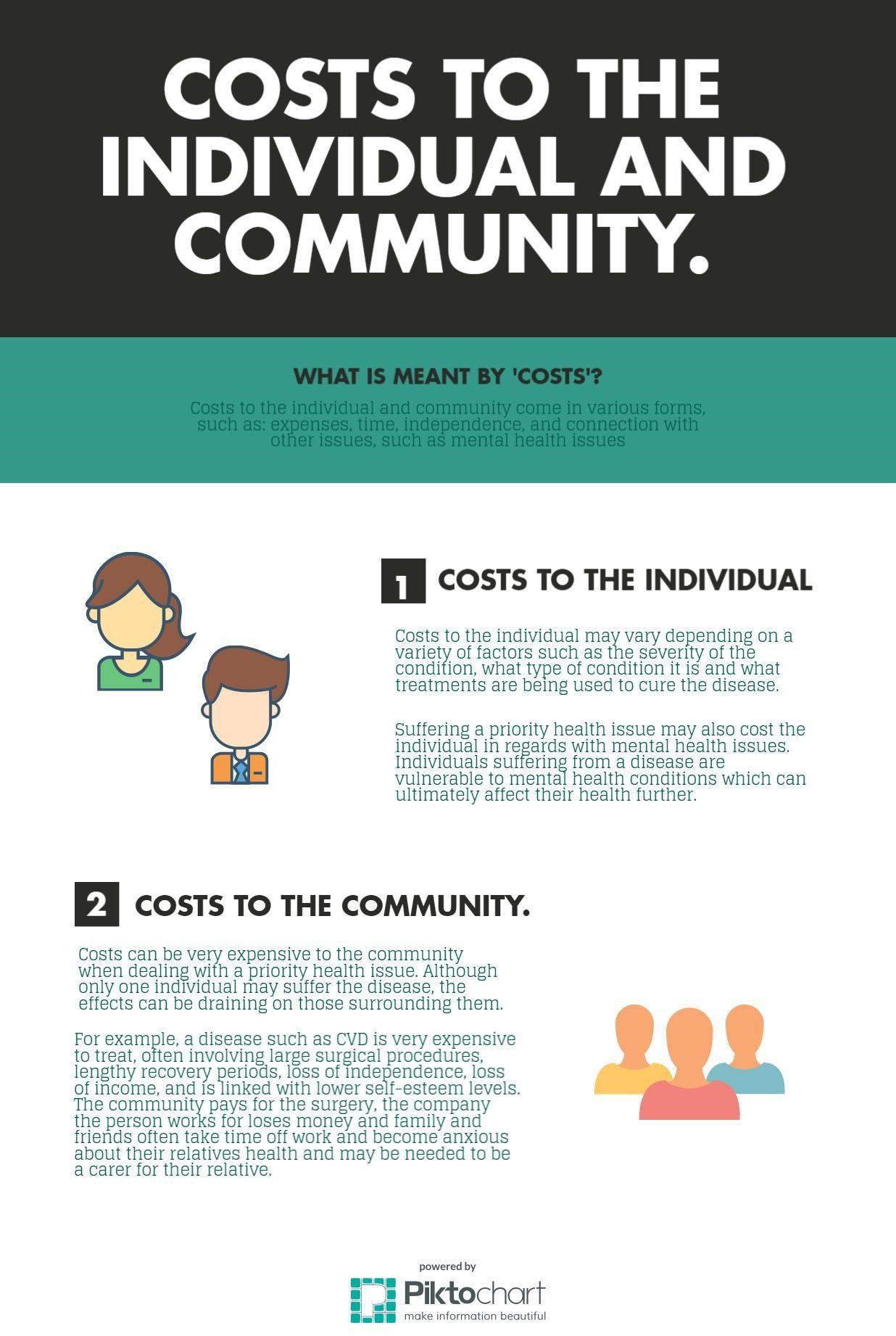 Pin on HSC Core 1 Health Priorities in Australia