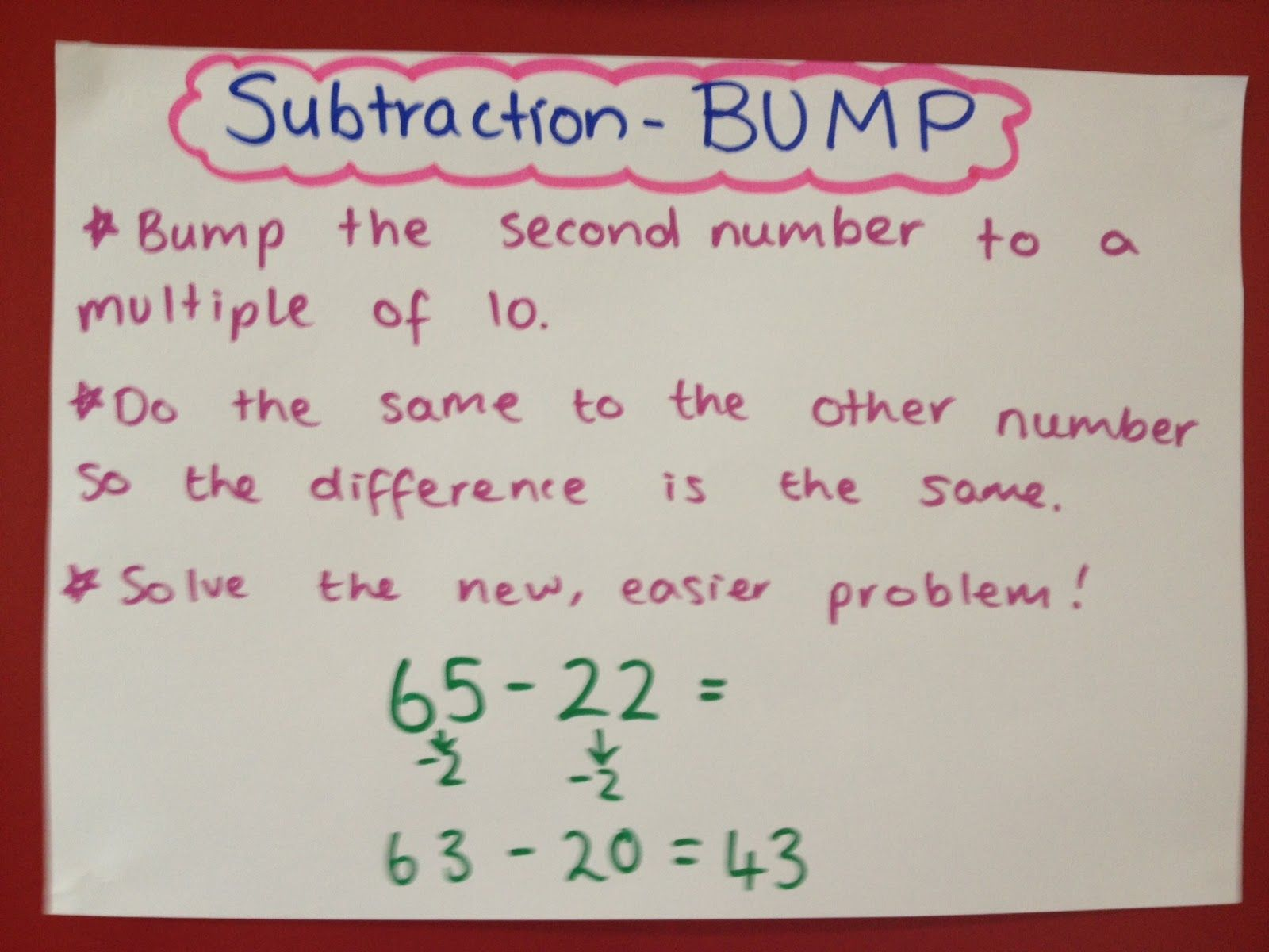 Acps Grade 5 6 Subtraction Strategies Subtraction Strategies Math Subtraction Subtraction [ 1200 x 1600 Pixel ]