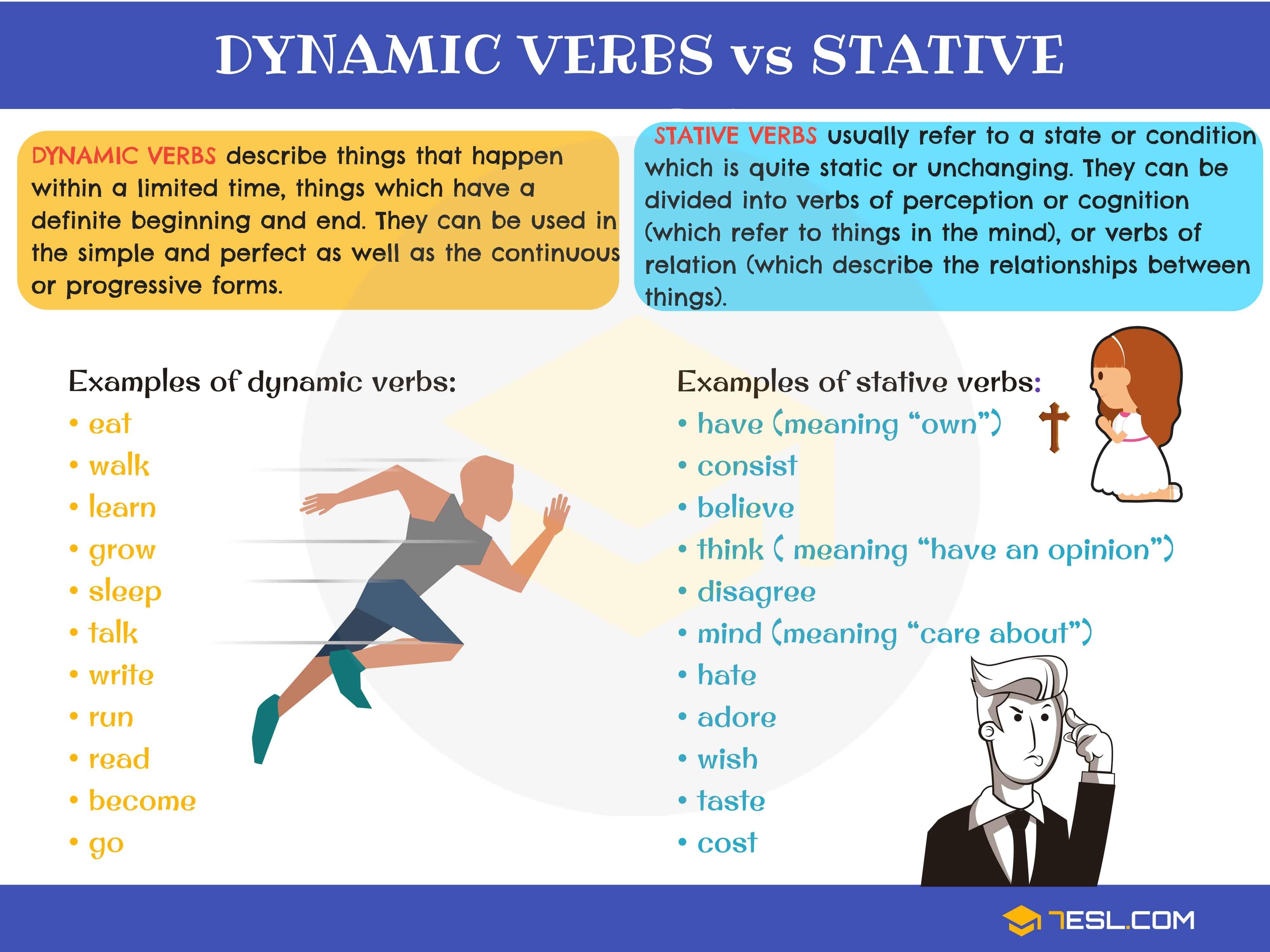 Dynamic Verbs Verbs Can Be Both Stative And Dynamic Verbs