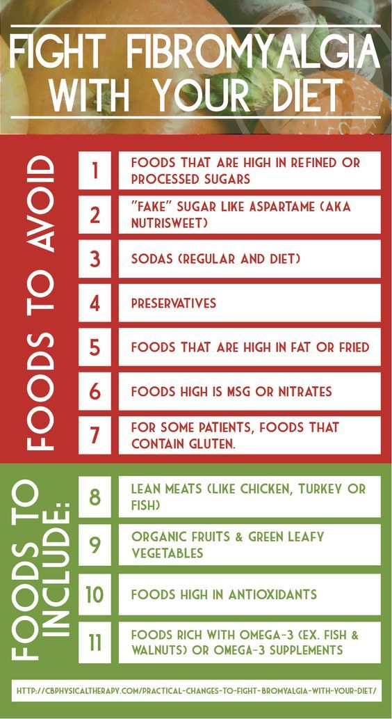 what type of diet for fibromyalgia