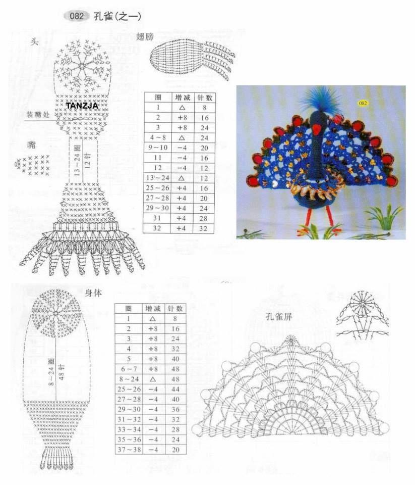 Häkelmuster Fundgrube: Pfau | Peacock crafts | Pinterest | Pfau ...