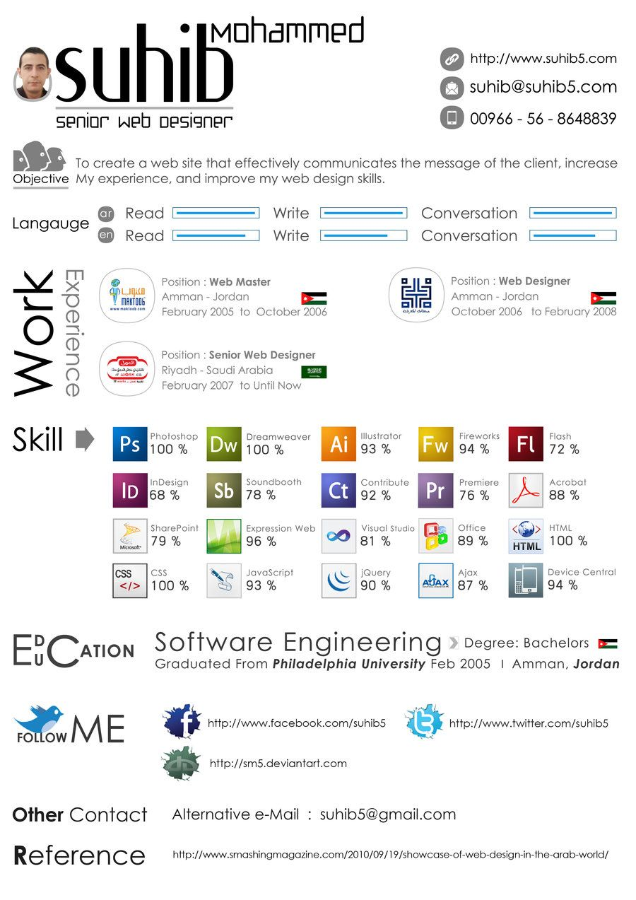 SUHIB5 Resume by ~sm5 on deviantART | Infographic Visual