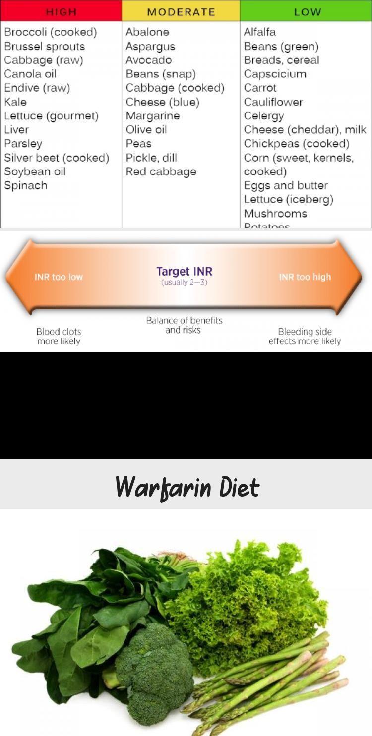 Warfarin Diet and Vitamin K ENT Wellbeing Sydney