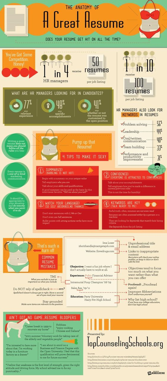 Anatomy of an Attractive Résumé [INFOGRAPHIC] | Job Interview Tips ...