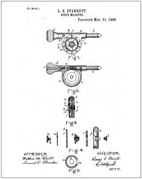 Pin By Lana Chellsen On Starrett Tools Patent Drawing Drawing Prints Vintage Printables