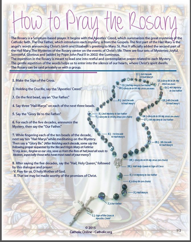 The Rosary is a Scripture-based prayer to help us remember the mysteries of our salvation, and to thank and praise God for them. There are twenty mysteries refl Praying The Rosary Catholic, Rosary Prayer, Catholic Prayers, Come Holy Spirit Prayer, Prayers Before Surgery, Saying The Rosary, Contemplative Prayer, Apostles Creed, Catholic Online
