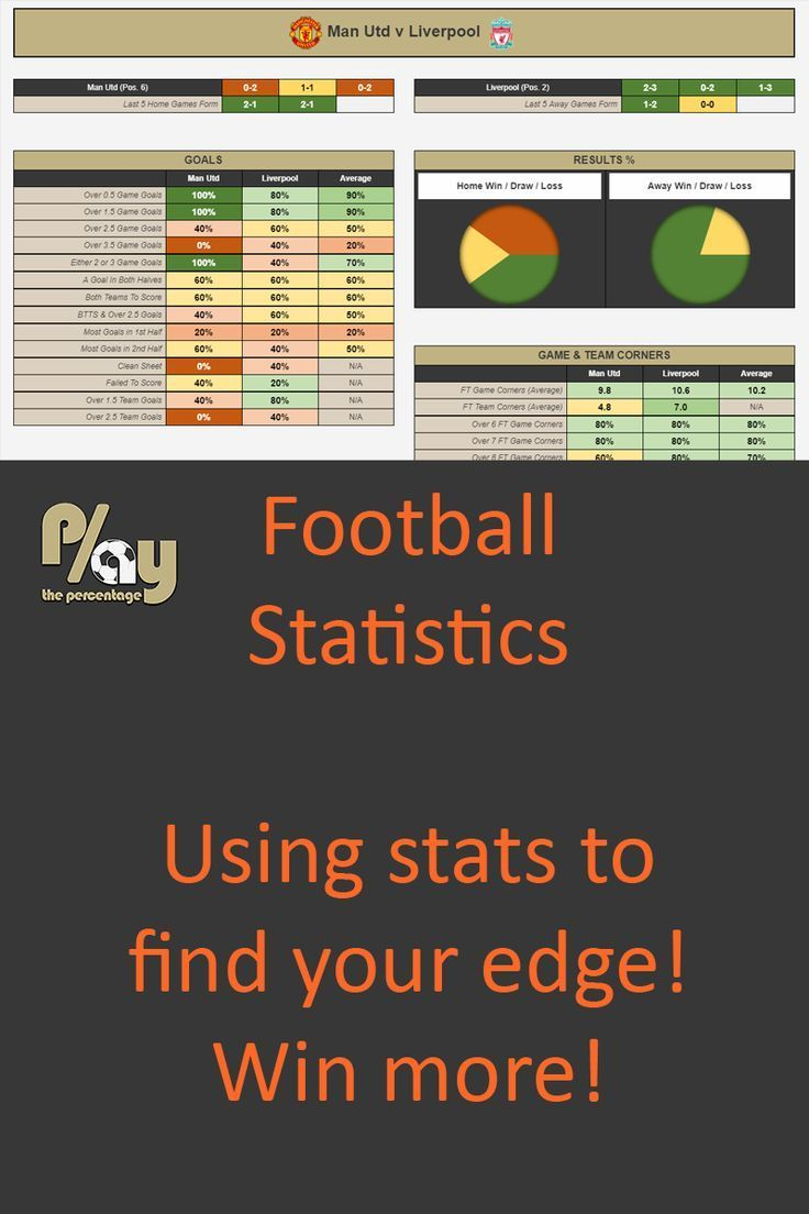 about soccer betting statistics