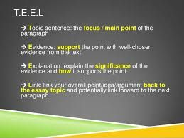 Image result for essay structure teel | essays | Essay structure