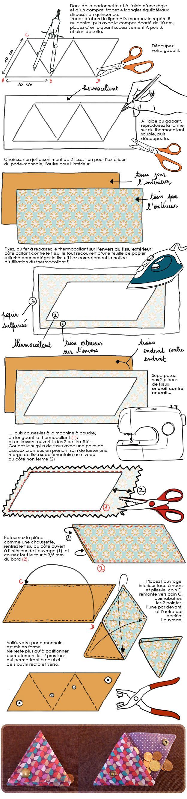 diy id e cadeaux confectionner un porte monnaie en tissu porte monnaie id es cadeaux et. Black Bedroom Furniture Sets. Home Design Ideas